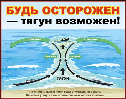 17 пляжей Болгарии объявили о повышенном уровне опасности для купания